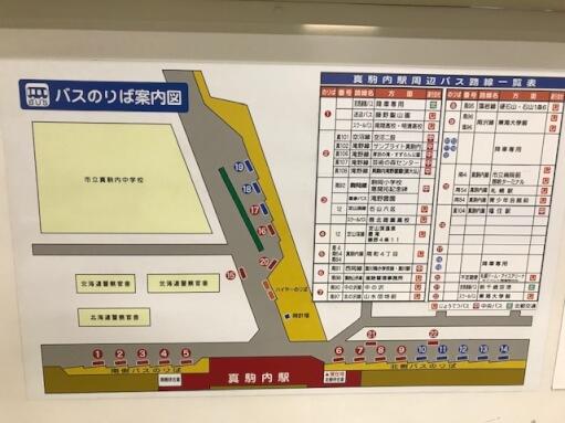 真駒内駅構内図